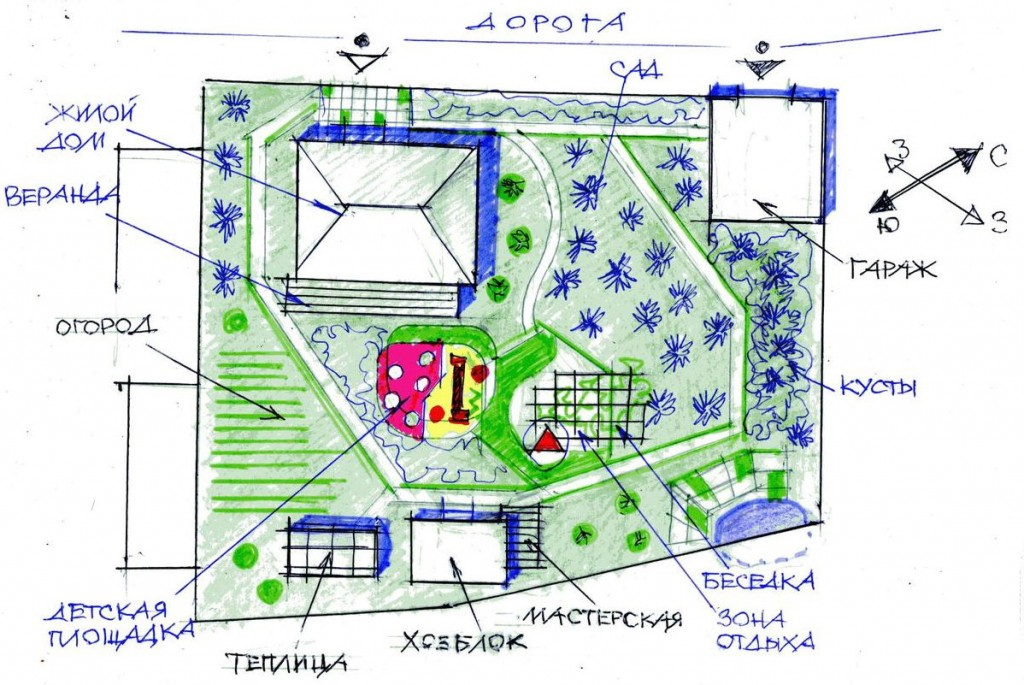 Схема застройки загородного участка с жилым домом